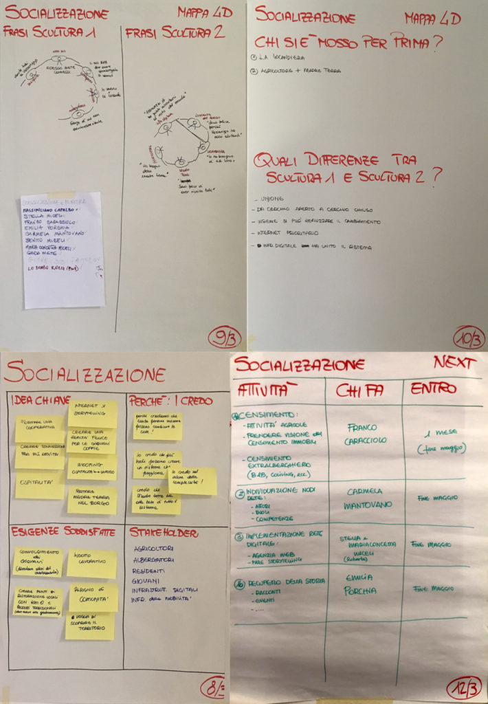 """Cartelloni del prototipo """"Socializzazione"""""""